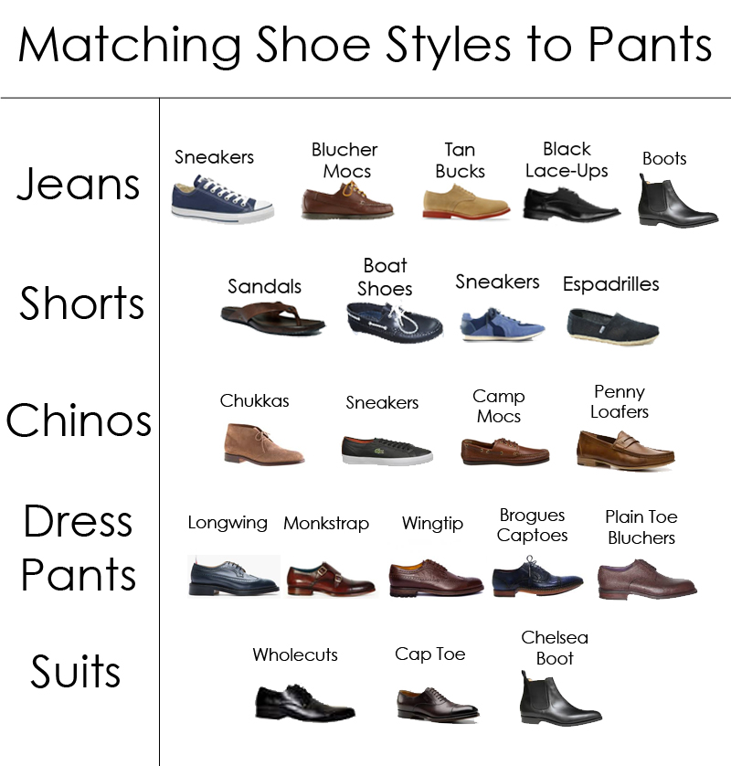 asos shoe size guide mens